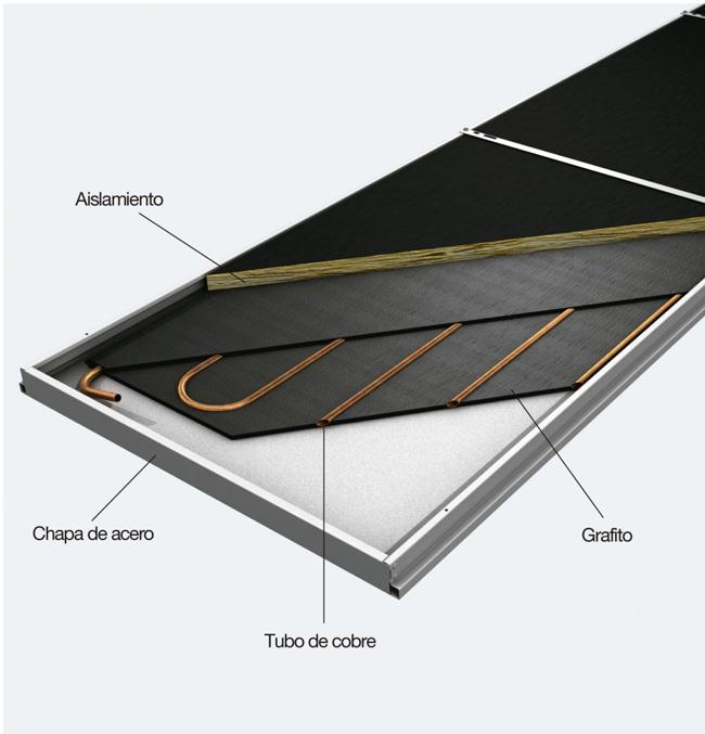 Sistema de calefaccin y refrigeracin por techo radiante - Sistemas de calefaccion ...